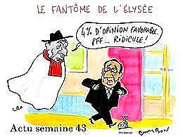 diaporama pps Actu semaine 43